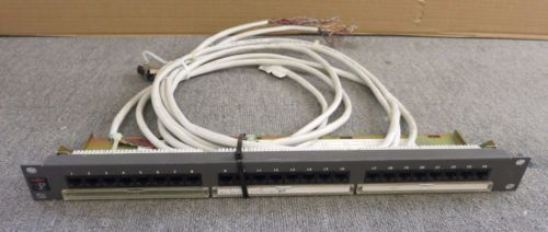 Molex PowerCat Category 5E UTP Standard Grade Ethernet RJ45 Patch Panels